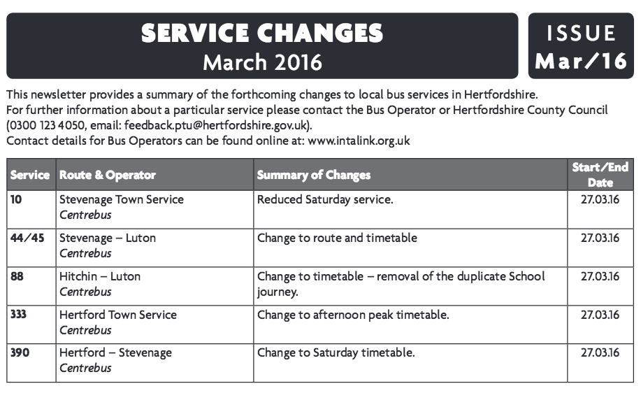 March2016changes